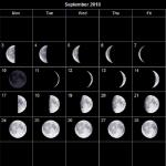 Quando é permitido adivinhar conforme o calendário lunar?