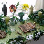Altar mágicosignificado e distribuição